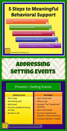 Addressing Setting Events in Meaningful Behavioral Support - Autism Classroom Resources Classroom Behavior Management, Student Behavior, Behaviour Management, Autism Education, Autism Classroom, Special Education, Classroom Resources, Teaching Resources, Positive Behavior Support