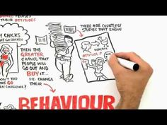 How do you change behavior? Find out in this well-research, entertaining video.