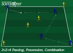 Soccer Drills, 2v2+4, Passing Soccer Drill, Possession Soccer Drills