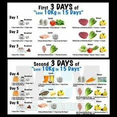 Best workout plan for fast weight loss photo 4