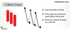 Why Do Candlestick Patterns Work? Learn To Trade Price Action > http://www.tradeciety.com/trading-tips-candlestick-patterns/ (useful #trading article for #trader)