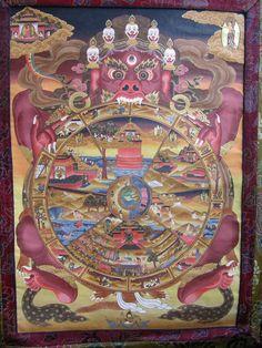 Image from http://www.mountainsoftravelphotos.com/Tibet%20-%20Buddhism/Wheel%20Of%20Life/Wheel%20Of%20Life/slides/Tibetan%20Buddhism%20Wheel%20Of%20Life%2000.JPG.