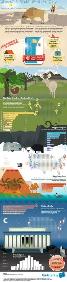 Visiting our national parks are fun and cost less than other vacations. Check out this infographic!