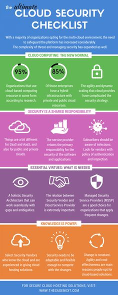 7 best Cloud images on Pinterest in 2018 Clouds, 20 years and Big data