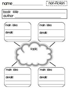 8 reading response activites and graphic organizers for primary grades. There are 4 for fiction and 4 for non-fiction.