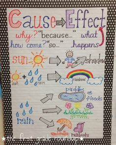 Cause & Effect anchor chart  thefirstgraderoundup.blogspot.com