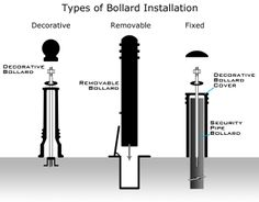 Reliance Foundry's bollards can be mounted with a number of different decorative, removable or secure mountings. Land Ho, Access Control, Booth Design, Water Crafts, How To Remove, Sculpture Ideas, Office Ideas, Stool, Commercial