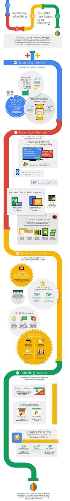 2013'ten bu yana dijital pazarlamada meydana gelen değişiklikler #infographic