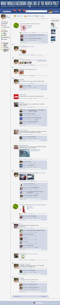 FaceBook y el Polo Norte #infografia #infographic #socialmedia #humor