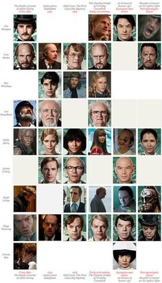 """Ben Whishaw portrays the characters of Robert Frobisher, a cabin boy, a store clerk, Georgette, and a tribesman in the different time spans in the film """"Cloud Atlas"""" the ensemble cast each portray many characters......."""