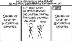 standards.......