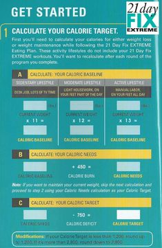 21 DFX (21 day fix EXTREME) calculator to figure out your personal caloric daily taget