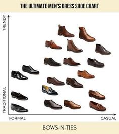 The Ultimate Men's Dress Shoe Guide.