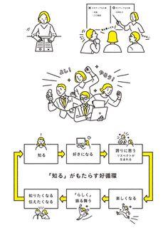 Infographics For Middle School Students Key: 4536770665 Web Design, Chart Design, Page Design, Flyer Design, Layout Design, Icon Design, Simple Illustration, Business Illustration, Character Illustration
