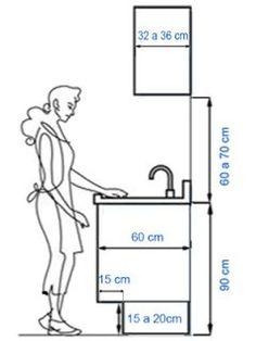 O armário para cozinha tem uma altura mínima? - Habitissimo