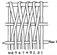 """""""Sprang"""" an ancient weaving technique that produces sideways stretch. good for socks and even pants"""