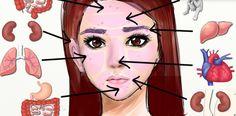 ПРОСТО ПРО ВСЕ: Присмотритесь к своему лицу — и узнаете, чем болеете