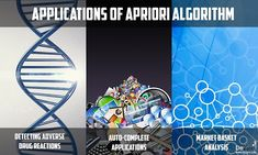 Applications of Apriori Algorithm - Top 10 #machinelearning algorithms