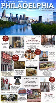 A shortcut guide to Philadelphia, Pennsylvania