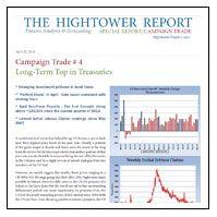 May 1, 2014: Long-term top in treasuries