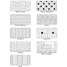 english patterns - Google Search