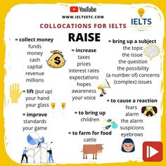 Ielts Writing Task 2, Writing Skills, Learn English Words, English Study, Ielts Tips, English Collocations, Improve Your Vocabulary, Learning English, English Vocabulary