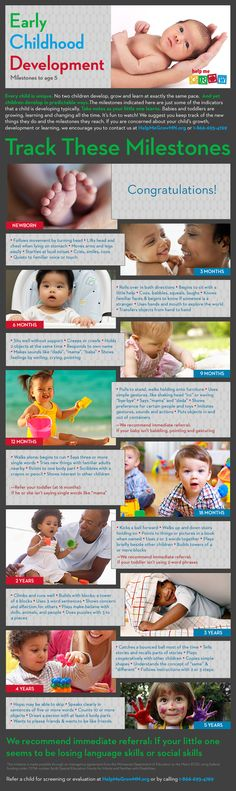 Help Me Grow | Developmental Milestones & Early Intervention Services