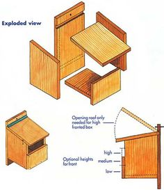 Image of an open fronted nest box