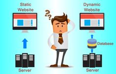 The Dilemma of Dynamic Website or Static Website Resolved! Market Economy, Target Audience, Factors, Geography, Wordpress, Marketing, Website, Business, Model
