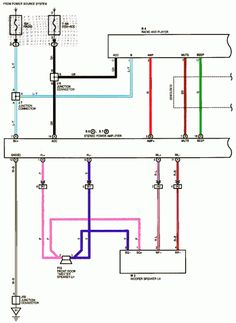 2008 chevy cobalt wiring diagram pdf diagram chevrolet  2008 mitsubishi eclipse wiring diagram #14