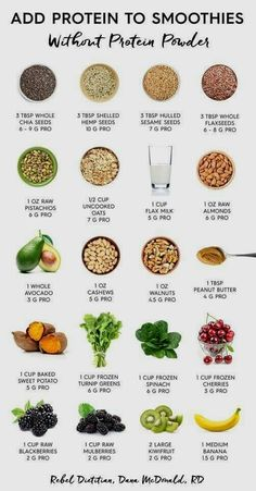Add protein smoothies without powder. … – Diet and Nutrition – # add Add protein smoothies without powder. … – Diet and Nutrition – # add Healthy Detox, Healthy Smoothies, Healthy Drinks, Healthy Snacks, Healthy Eating, Vegetarian Smoothies, Vegetarian Meal, Diet Snacks, Vegetable Smoothie Recipes