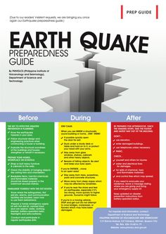 Earthquake Preparedness Guide | Earthquake Safety Tips - How To Survive In An Earthquake #survivallife www.survivallife.com