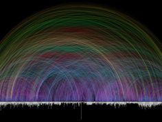 Bible Cross-References by Chris Harrison. An amazing visual of the way the Bible speaks to itself through more than cross references. Psalm 119, Chris Harrison, Science Images, Cross Reference, Bar Graphs, Big Data, Data Visualization, Book Design, Ux Design