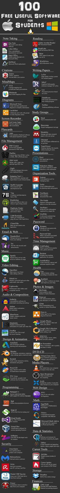 Free & Useful Software for Students