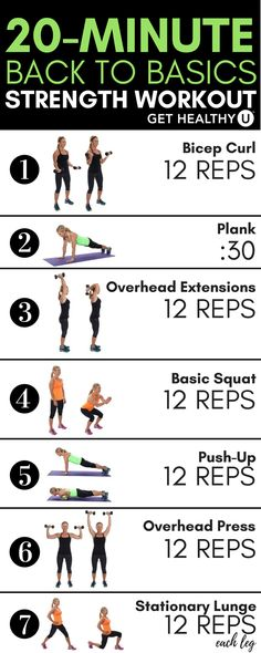 This strength training routine contains some of these building blocks of fitness: squats lunges planks push-ups and more. ItÃââs a quick total-body workout that utilizes all the major muscle groups through basic movements needed to build strength. Fitness Workouts, Full Body Workouts, Strength Training Workouts, Weight Training, At Home Workouts, Fitness Tips, Fitness Motivation, Strength Training For Beginners, Full Body Strength Workout