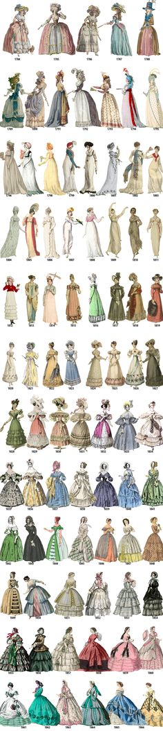 Compiled using a number of historic fashion plates, this timeline showcases the predominant trends in women's fashion between that is, nearly 200 yea Vintage Outfits, Vintage Dresses, Historical Costume, Historical Clothing, Women's Clothing, Victorian Fashion, Vintage Fashion, 1800s Fashion, 19th Century Fashion