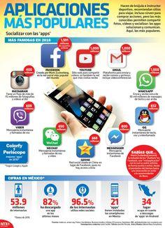 APPs más populares #infografía