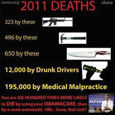 #REPEALOBAMACARE NOW, it is 600% more efficient at killing people, than an evil black AR15 rifle\