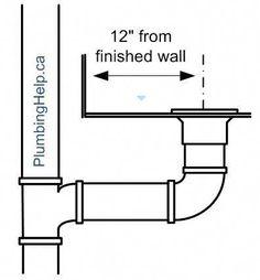 Bathtub Rough In Dimensions