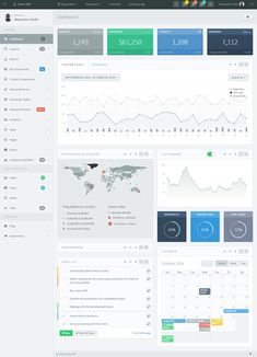 Avalon is Premium Responsive Admin dashboard template built using Bootstrap 3. Retina Ready. Revolution Slider. Google Map. #Dashboard #Retina #Bootstrap3 http://www.responsivemiracle.com/cms/avalon-premium-responsive-bootstrap-admin-frontend-html5-template/