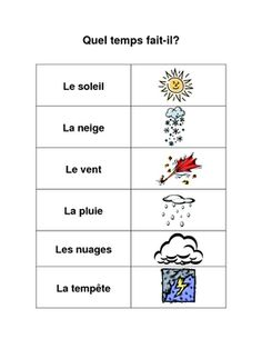 French weather words vocabulary sheet and class book writing prompt for Core French or early French immersion. Basic French Words, French Phrases, How To Speak French, Learn French, French Flashcards, French Worksheets, Learning French For Kids, Teaching French, Learning Italian