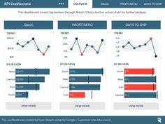 Sometimes separate dashboards warrant their own workbooks, and your user interface should provide an intuitive way to link those workbooks together. This post shows you how to use dashboard actions to add a cross-workbook menu to a Tableau dashboard. Kpi Dashboard, Dashboard Design, Social Media Dashboard, Dashboard Reports, Dashboard Examples, Dashboard Covers, Dashboard Template, Dashboard Tools, Financial Dashboard