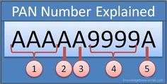 PAN Card Number Explanation - What is the meaning of numbers on a PAN Card?