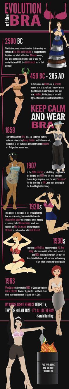 Infographic: The Evolution Of The Bra - DesignTAXI.com