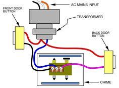Doorbell Wiring Pictorial Diagram #EEE