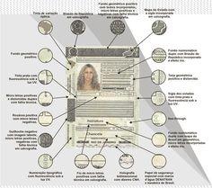 CNH muda visual para inibir falsificação