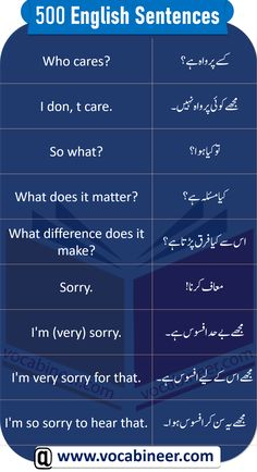 English Sentences with Urdu translation for daily use Spoken English with PDF. English Sentences for Spoken English with Urdu and Hindi Translation. Basic English Sentences, English Vocabulary List, Good Sentences, English Grammar, English To Urdu Dictionary, Learn English Words, English Study, Other Ways To Say, General Knowledge Facts