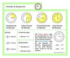 Kartei Uhrzeiten & Zeitspannen - New Site Math Board Games, Math Boards, Maths Puzzles, Alphabet Worksheets, Math Skills, Social Skills, Math Practices, Basic Math, Math Classroom