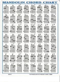 mandolin note chart at DuckDuckGo Music Theory Guitar, Guitar Chord Chart, Music Guitar, Dulcimer Instrument, Acoustic Music, Music Sing, Ukulele Chords, Cigar Box Guitar, Music Lessons