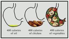 400-600-600: la formula della dieta made in UK per combattere l'obesità che rende il Regno Unito il sesto paese più grasso al mondo